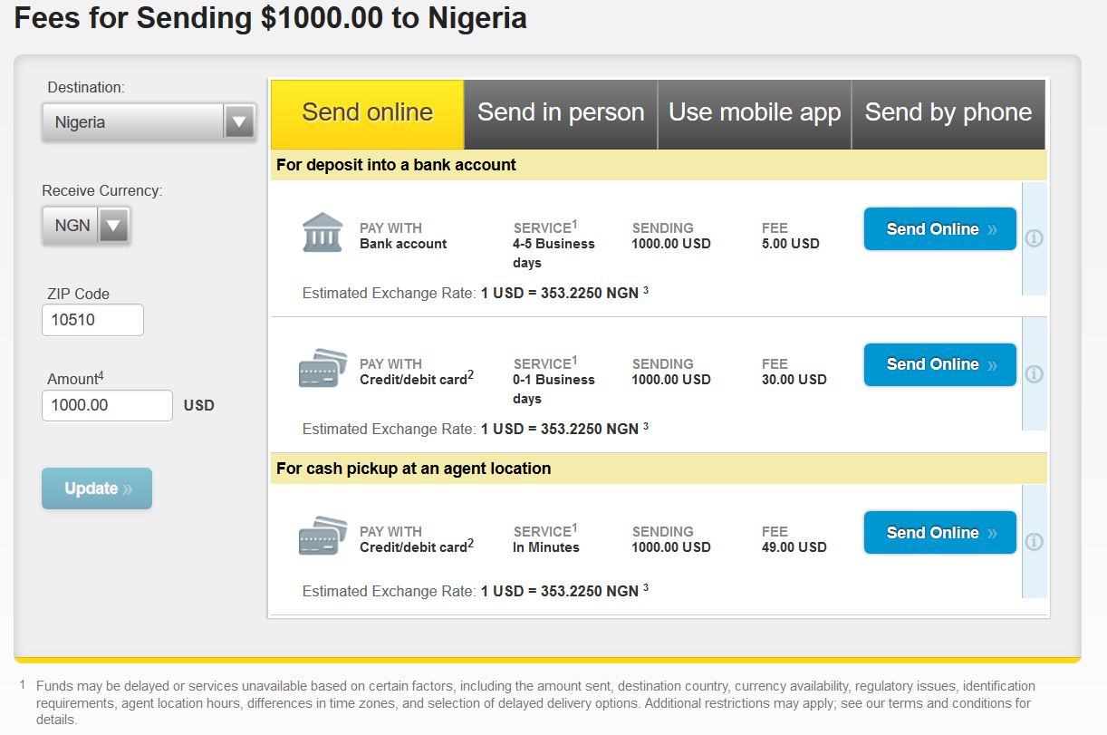 Western Union Fees For Sending 1k